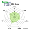 Picture of Greenstuff 6000 Series Truck and SUV Rear Brake Pads
